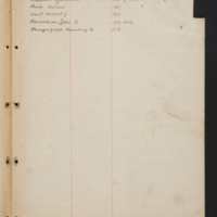 Letterbook Index 05.jpg